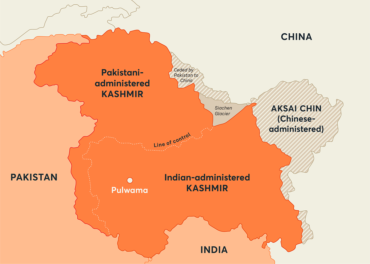 A map showing the demarcated territories amongst Pakistan, China, and India, specifically depicting where the Pulwama district is at, which saw 40 Indian security personnel being attacked in early February 2019.